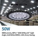 FGS 50-500W UFO LED High Bay Lighting Factory