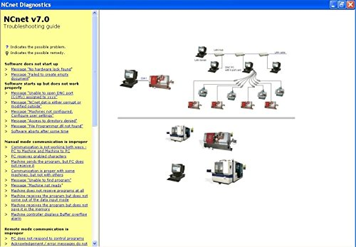 NCnet DNC software for 1 CNC machine: Amazon ca: Software