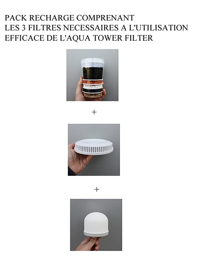 ECO-DE Recambio para Aqua Filter Tower -Pack de 3 filtros: Amazon.es: Deportes y aire libre