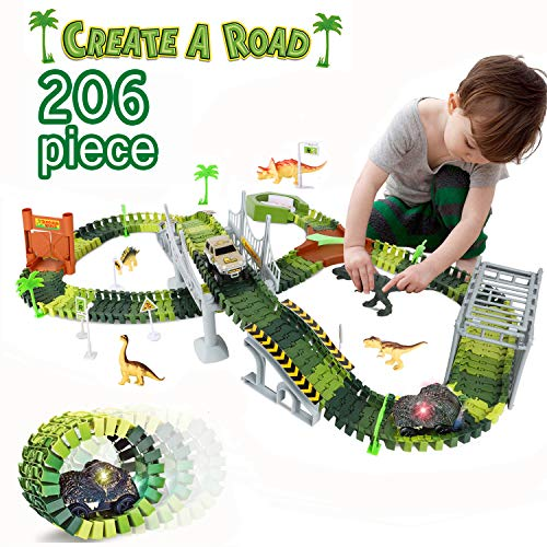 Learning Curve Train Table - 7