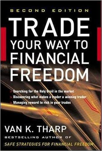 Options trading for beginners books za