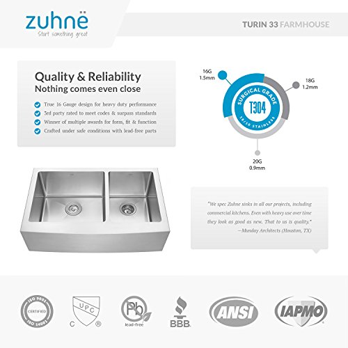 Zuhne 33 Inch Farmhouse Apron 60/40 Deep Double Bowl 16 Gauge Stainless Steel Luxury Kitchen Sink by Zuhne (Image #3)