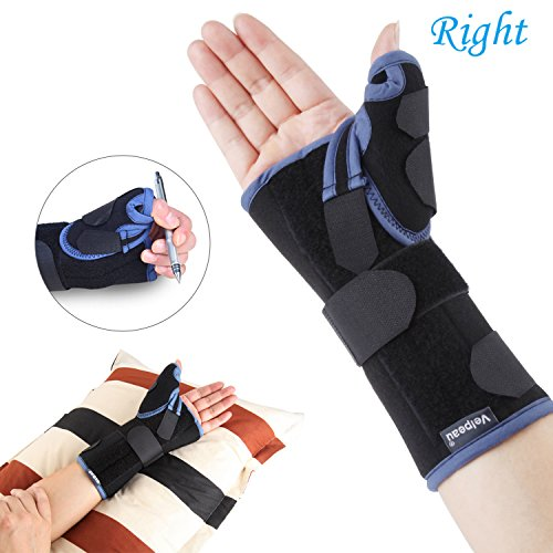 Fractures Wrist (Wrist Brace with Thumb Spica Splint Support for De Quervain's, Scaphoid Fracture, Sprain or Muscle Strain, Carpal Tunnel Syndrome, Pain Relief, Injury Recovery for Mens & Womens (Right Hand-Small) )