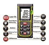 Distance Laser Measurer, CiBest 131ft /40m Portable Digital Laser Distance Meter Rangefinder Finder Handheld Measure Instrument with Min/in/ft , Tape Measure 0.05 to 40m (0.16 to 131ft)