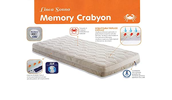colchón de cuna, Memory crabyon, 70 x 140 x 12 cm de questibimbi®: Amazon.es: Bebé