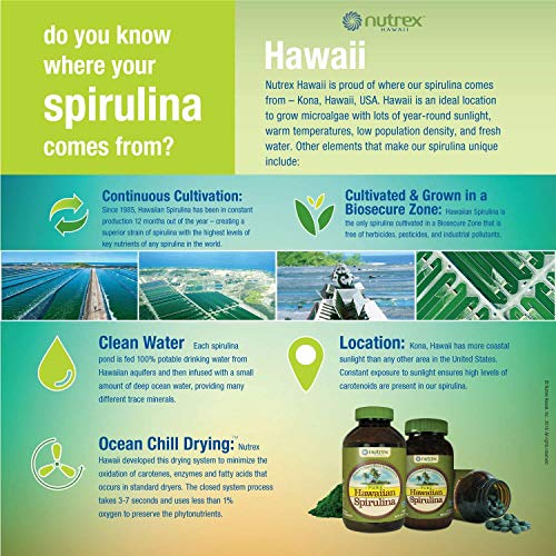 Pure Hawaiian Spirulina Powder 16 oz - Better than Organic - Vegan, Non-GMO, Non-Irradiated - 100% Hawaii Grown - Superfood Supplement & Natural Multivitamin by NUTREX HAWAII (Image #9)