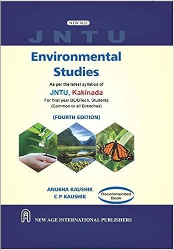 Jntuk R13 Ece Syllabus Book