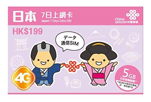 china-unicom-singapore-5-days-data-sim-prepaid-card