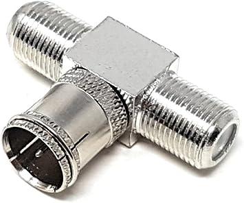 MainCore - Adaptador de enchufe tipo F a 2 conectores hembra para conexión de TV, Freeview, Sky/SkyHD, NTL, Virgin, satélite, salidas de antena/cables coaxiales: Amazon.es: Electrónica