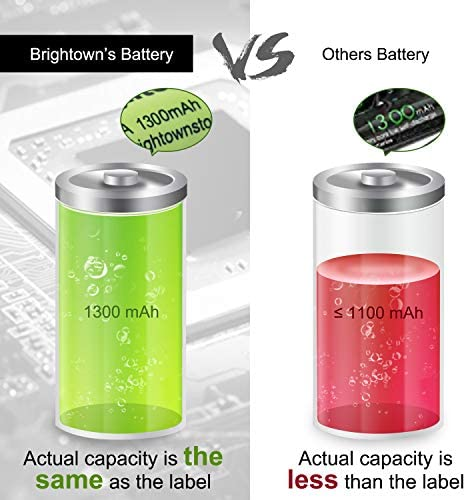 NiMH Rechargeable AA Batteries: Pack of 12 High Capacity 1300mAh 1.2v Pre Charged Double A Battery for Solar Lights Battery String Lights Radio TV Remotes Wireless Mouses Flashlight