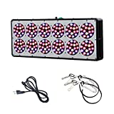 Reflector-Series 540W LED Grow Light Veg/Flower Full Spectrum for Indoor Plants ,Substitute HPS/MH 1200 Watt