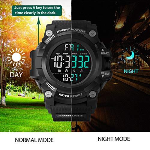 Buy underwater watches