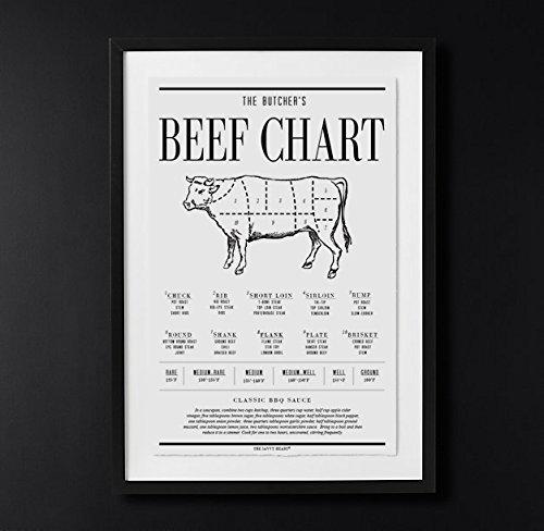 51Sz6V0ZKxL amazon com beef chart butcher cuts diagram kitchen wall art canvas