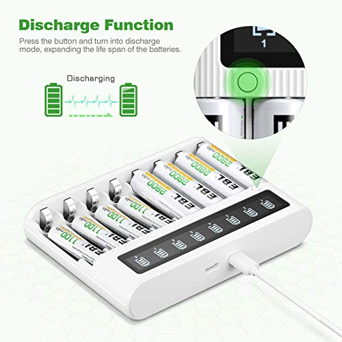 EBL Battery Charger AA Battery Charger for Rechargeable Batteries AA AAA NiMh NiCd 8 Slot with LCD Screen Discharge Function, Convenient USB and Type-C Input