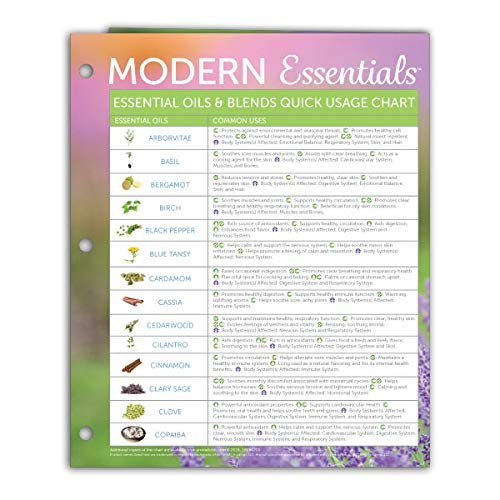 Modern Essentials: Essential Oils & Blend Quick Usage Binder Chart New 2018 Oils (Size: 11' x 25'') AromaTools