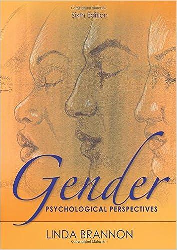 Gender: Psychological Perspectives