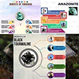 Orgone Pyramid Energy Generator Turquoise Black