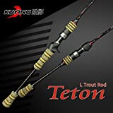 Cheap 11Amber KUYING Teton 1.98m L Casting Spinning Lure Carbon 2 Sections Fishing Rod Pole With FUJI Ring Medium Fast Action (Casting)