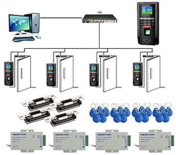 4 Puertas Color Biometric Entry Sistema de Control de Seguridad ANSI Strike Lock Fuente de alimentación