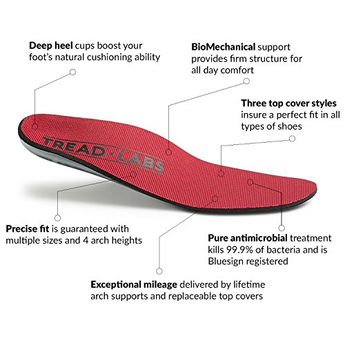 Tread Labs Stride Insole – 2 Part Orthotic System Relieves Pain – Arch Support Increases Athletic Performance