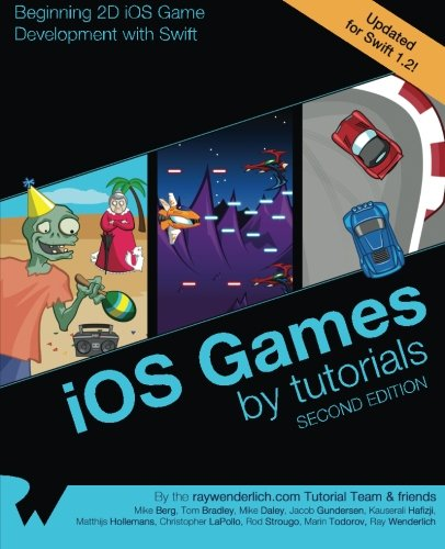 The Game Audio Tutorial Pdf