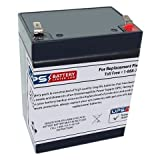 Leoch LP12-2.9 12V 2.9Ah Replacement Battery - L: 3.11' x W: 2.20' x H: 3.90'