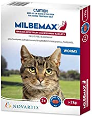 Milbemax All-wormer Tablet for Large Cat Pet Meds