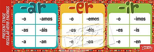 Regular Spanish Verb Endings Poster