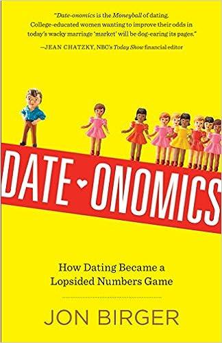 Darmowe porady randkowe