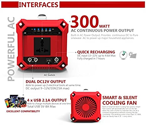 Gugutogo Generador de energía Solar de Emergencia portátil para ...