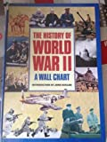 img - for History of World War II, The: A Wallchart book / textbook / text book