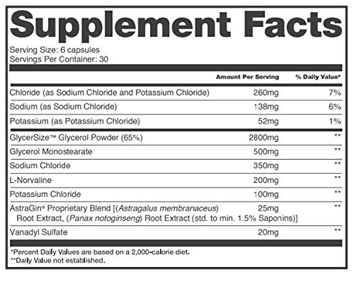 Alchemy Labs - Pump 365 - Nitric Oxide Booster - GlycerPump, GlycerSize, AstraGin, L Norvaline, Vanadyl Sulfate, Glycerol, Muscle Building, Pump Supplement, 180ct Pills by Alchemy Labs (Image #2)
