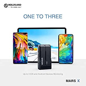 Hollyland Mars X 1080p HD Wireless Video&Audio Transmission to 3 Devices in a Distance of 300ft Support Android & iOS <0.07s Ultra-Low Latency Built-in Battery, with HDMI Cable (Tamaño: 300 Feet)