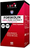 Active Forskolin Extract For Weight Loss Diet Pills & Belly Fat Buster Supplement – Slim Fast with Best Daily Appetite Suppressant, Carb Blocker & Fat Burner for Women and Men - 500mg/d