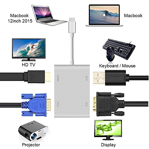 USB C to HDMI 4K Adapter, Weton USB 3.1 Type C to HDMI VGA DVI USB 3.0 Multi Monitors Hub Adapter Cable (Thunderbolt 3 Compatible) Compatible with MacBook/MacBook Pro/Chromebook Pixel