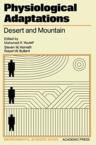 Physiological Adaptations: Desert and Mountain