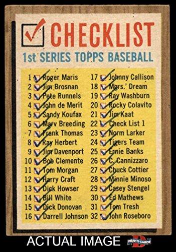 1962 Topps # 22 ERR Checklist 1 (Baseball Card) (Lists Cards 121 to 176 on the Back) Dean's Cards 1.5 - FAIR