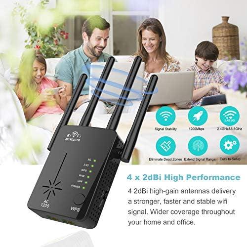 wireless network Wireless Router