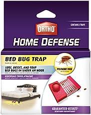 Bed Bug Bites 8 Definite Symptoms Signs Treatment Strategy