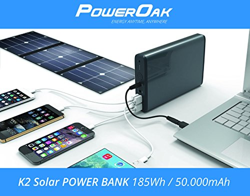 PowerOak K2 solar 50000mAh 185Wh 6 Port 5/12/20V portable solar power bank for tablet, laptop & notebook Sony Dell HP Toshiba Samsung Lenovo Acer