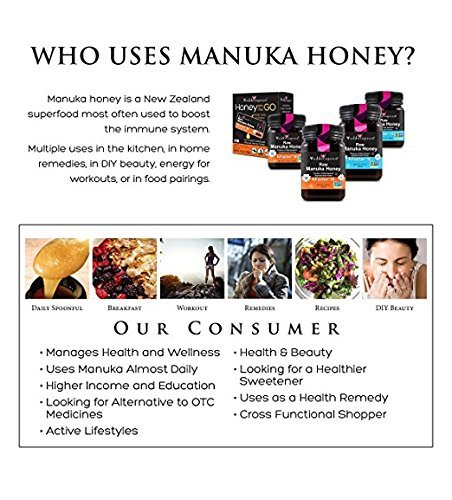 Wedderspoon On The Go Raw Premium Manuka Honey KFactor 16 Packets, 4.0 Oz (24 Count), Unpasteurized, Genuine New Zealand Honey, Multi-Functional, Non-GMO Superfood, 2 Pack by Wedderspoon (Image #2)