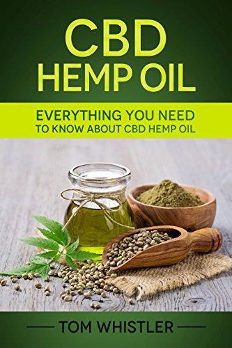 Image result for cbd hemp oil