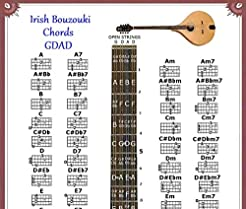 IRISH BOUZOUKI CHORDS CHART & NOTE LOCAT...