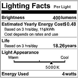 SHINE HAI Candelabra LED Filament Bulbs Dimmable 4