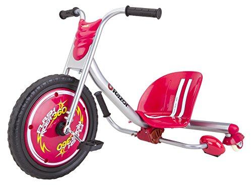 360 Wheel - 5