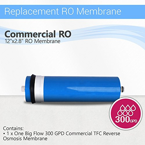 MAX WATER USA Inc. 300GPD Commercial Reverse Osmosis RO Membrane TFC 3012 / NSF Certified
