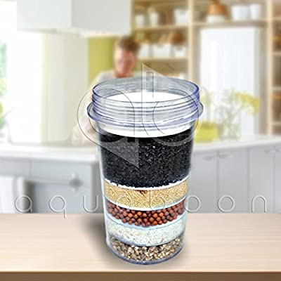 5-Stage Replacement Mineral Filter Cartridge for Zen Countertop & Water Cooler Filtration Systems