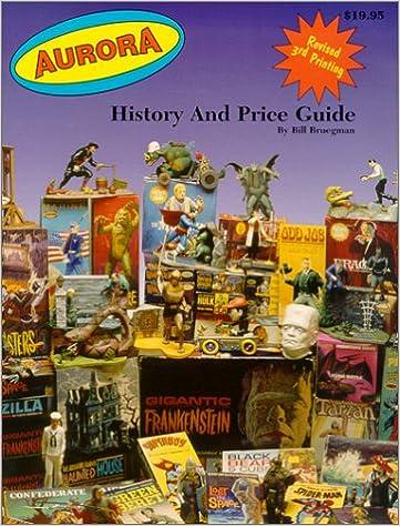 amazon history price