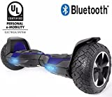 Ninja 8.5'' Electric Hoverboard with Bluetooth, Blue (UL2272 Certified)