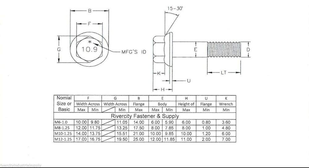Small Head Hex Bolt 10.9 Zinc M8-1.25 x 50 or M8x50 8mm x 50mm J.I.S 25